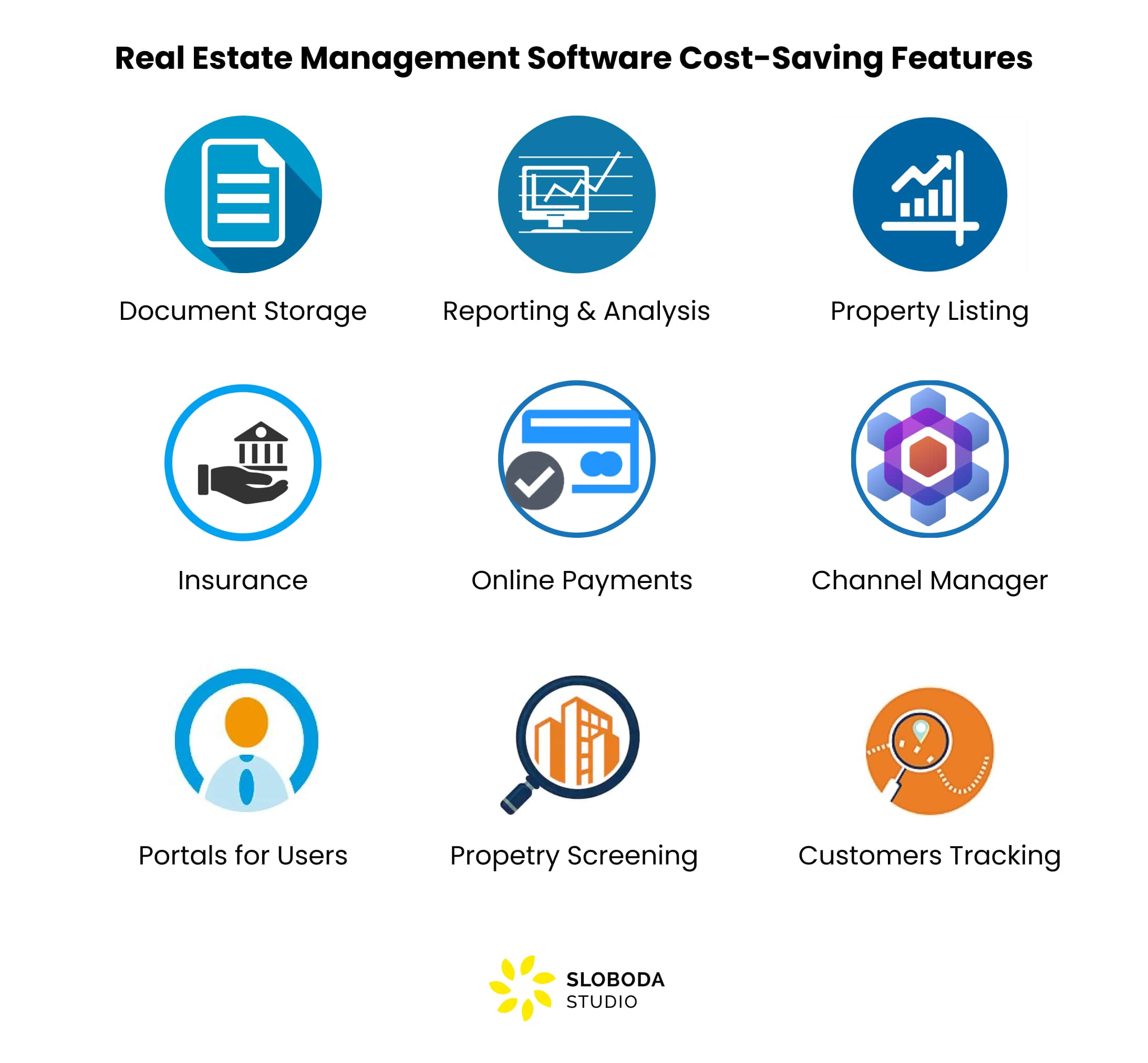 RE property management system