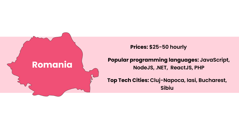 best countries to outsource software development: Romania