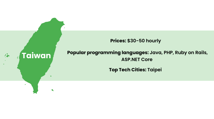 best countries to outsource software development: taiwan